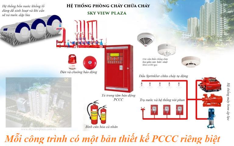 Mỗi công trình về PCCC có một bản thiết kế riêng biệt